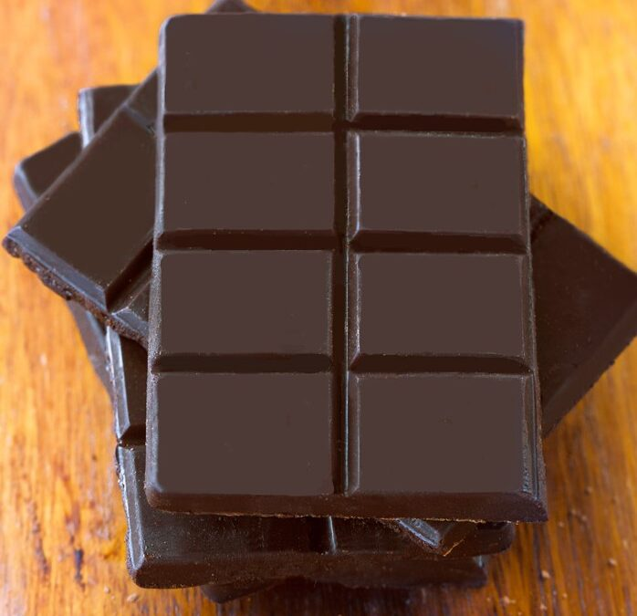 Would You Give Someone Your Password for Chocolate?
